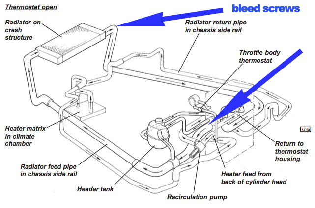 Bmw Coolant Reservoir Diagram on bmw wiring harness diagram