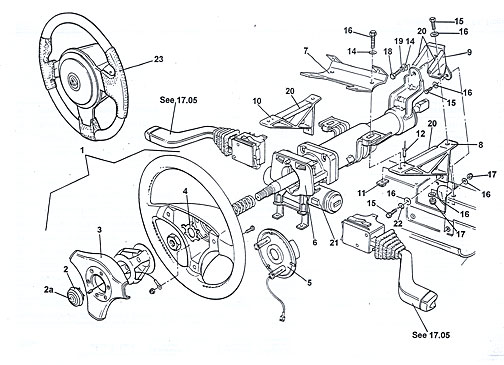 lotus diagram part 9