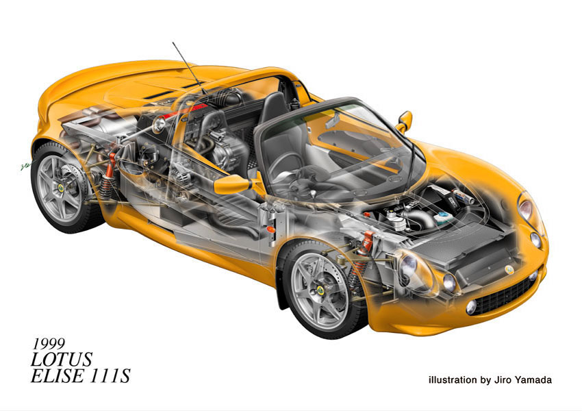 Lotus Elise Picture Showing Id Of 469